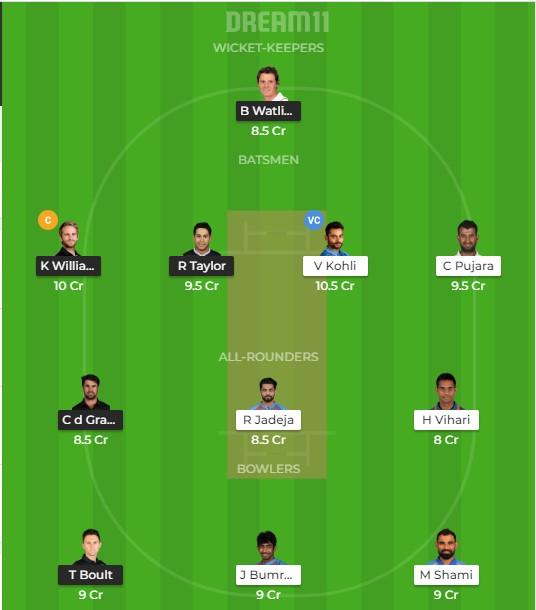 Team 4 – Dream11 team prediction