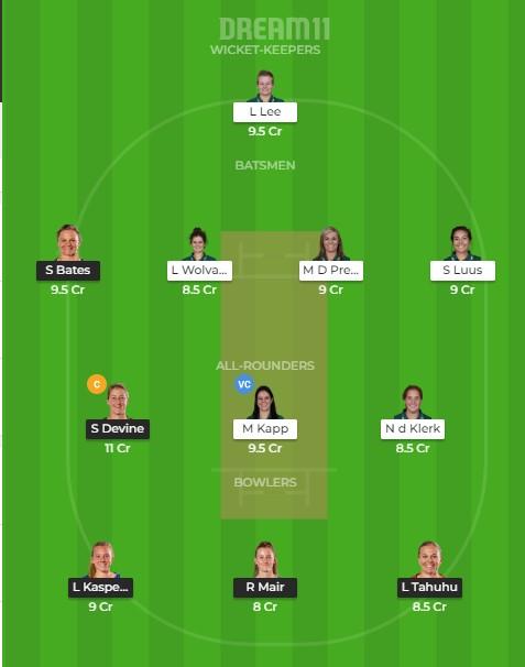NZW vs SAW 2nd T20I Dream11 tips   Dream11 Team prediction