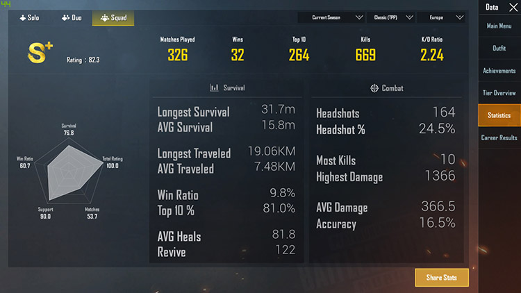 5 Tips to Improve your K/D Ratio in PUBG Lite