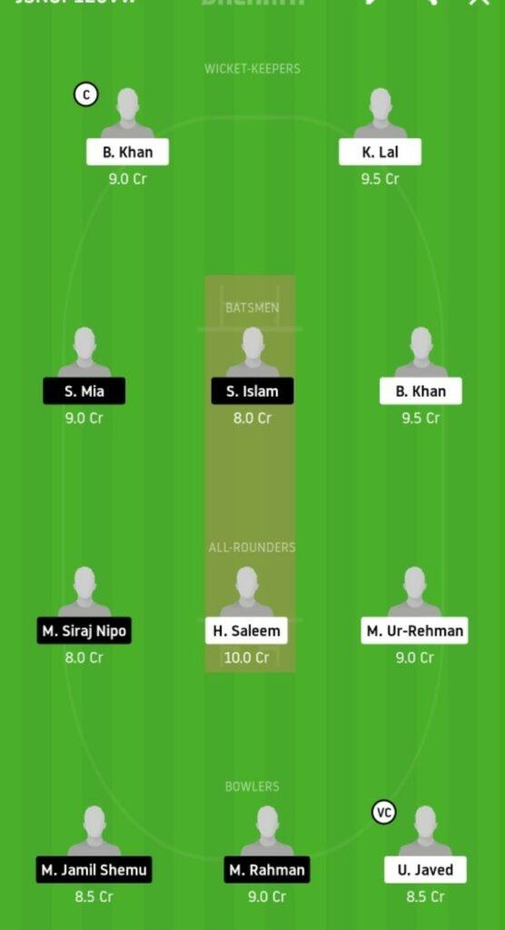 BSH vs KCC Dream11 Team Prediction | Match 10 | ECS T10 Barcelona | 11th Nov 2020 Grand League