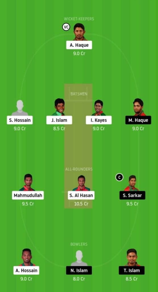 GKH vs GGC Dream11 Team Prediction | Match 5 | Bangladesh T20 | 28th Nov 2020 Grand League