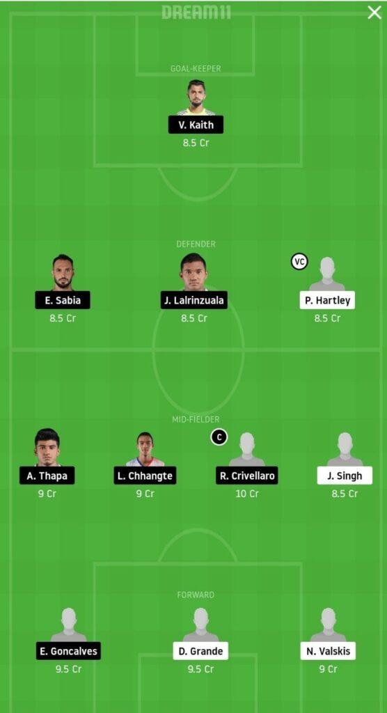 JFC vs CFC - Dream11 Match PredictionFootball Fantasy-Indian Super League - 24 Nov 2020 Head to Head