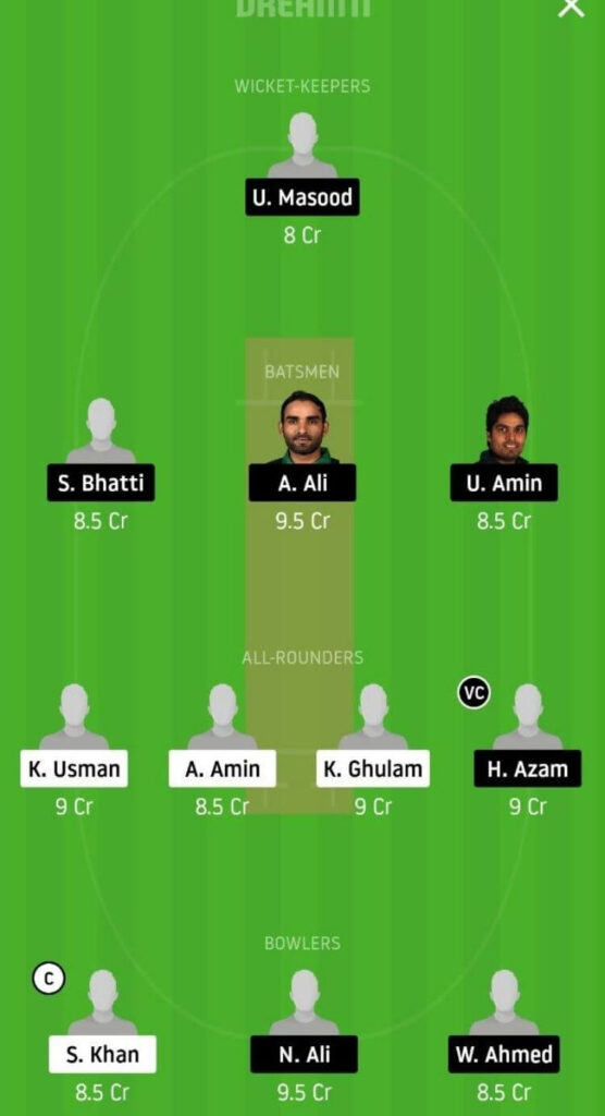 KHP vs NOR Dream11 Team Prediction _ Match 15 _ Quaid-e-Azam Trophy _ 26th Nov 2020 Head to Head