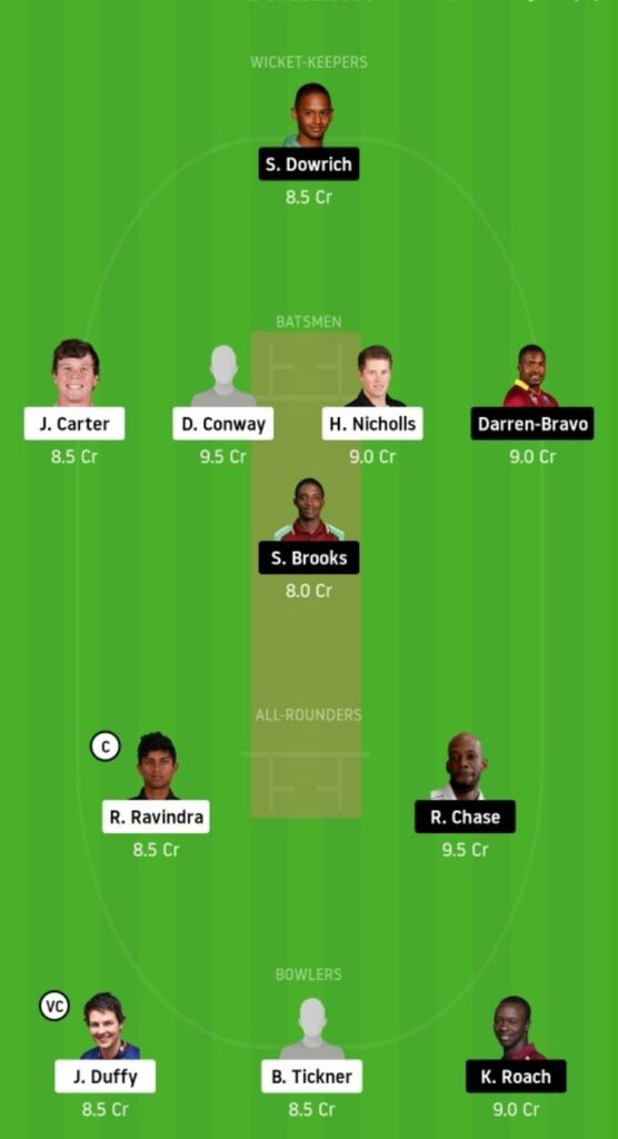 NZ-A vs WI Dream11 Team Prediction   Practice Match   West Indies Tour Of New Zealand   26th Nov 2020