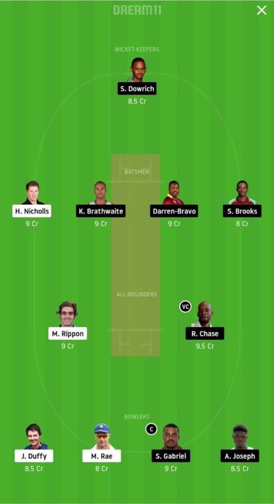NZ-A vs WI Dream11 Team Prediction | West Indies Tour of New Zealand | 20th Nov 2020 Grand League