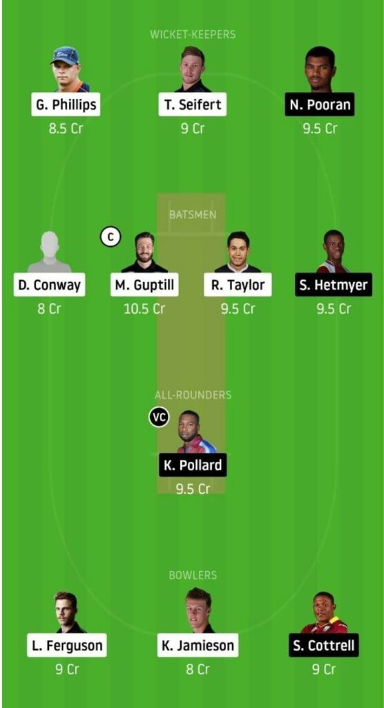 NZ vs WI Dream11 Team Prediction _ 1st T20I _ West Indies Tour Of New Zealand _ 27th Nov 2020 Head to Head