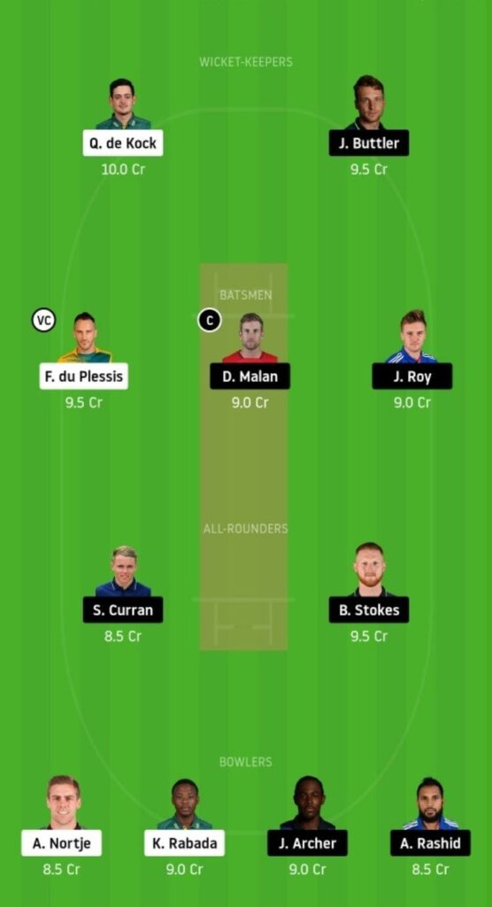 SA vs ENG Dream11 Team Prediction _ 3rd T20I _ South Africa vs England _ 01 Dec 2020 head to head