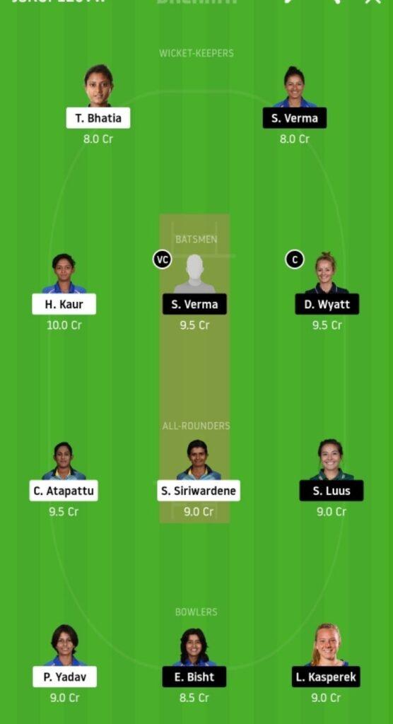 SUP vs VEL Dream11 Team Prediction | Women's T20 Challenge | Match 1 | 4th Nov 2020