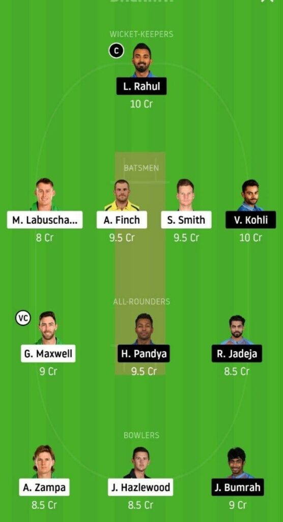 AUS vs IND Dream11 Team Prediction | 1st T20I | India's Tour Of Australia | 4th Dec 2020 grand league