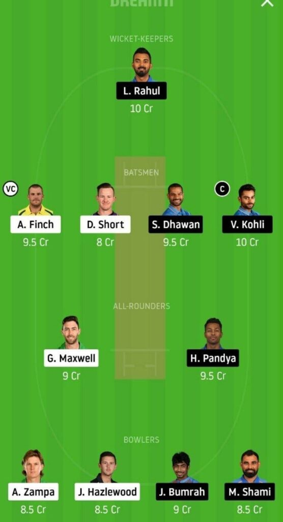 AUS vs IND Dream11 Team Prediction | 1st T20I | India's Tour Of Australia | 4th Dec 2020 Head to Head