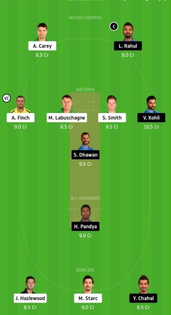 India Vs Australia 3rdODI Dream11 Prediction grand league