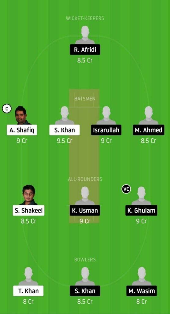 SIN vs KHP Dream11 Team Prediction   Match 20   Quaid-e-Azam Trophy   8th Dec 2020 grand league