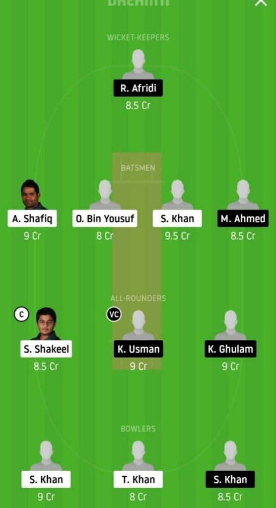 SIN vs KHP Dream11 Team Prediction   Match 20   Quaid-e-Azam Trophy   8th Dec 2020 Head to Head