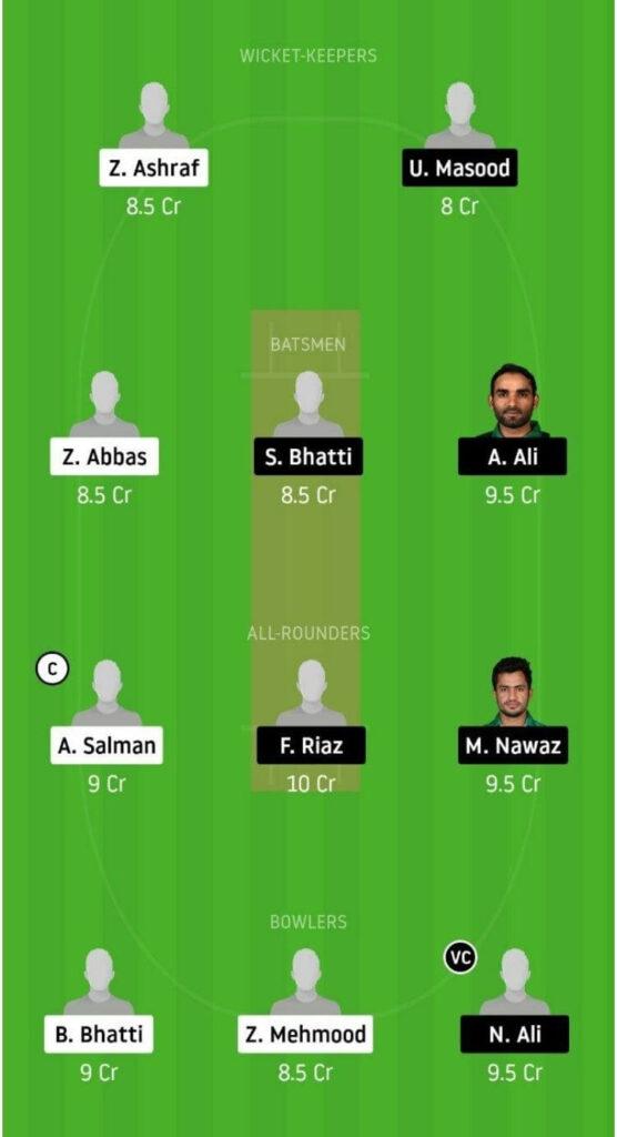 SOP vs NOR Dream11 Team Prediction _ Quaid-e-Azam Trophy _ 18th match _ 2nd December 2020 Grand League