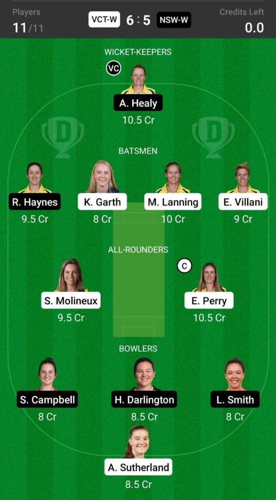 Head To Head Teams For Victoria Women vs New South Wales Women