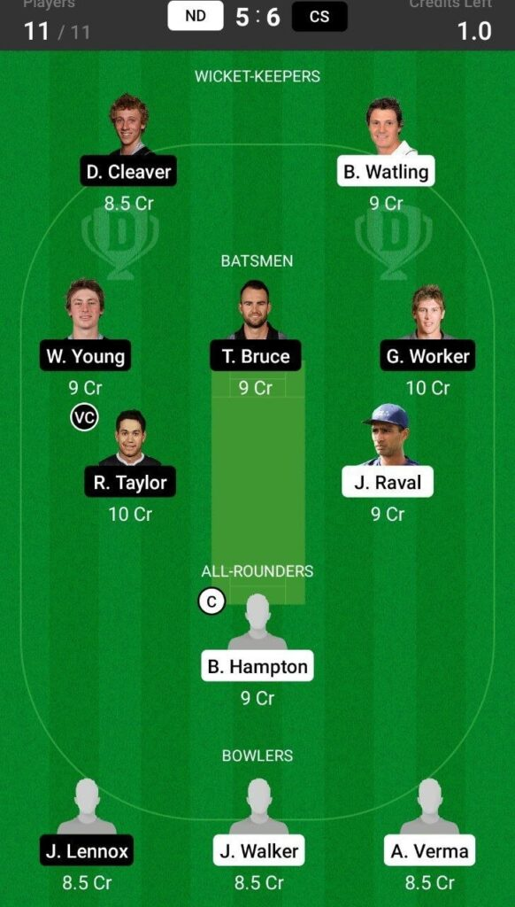 Head To Head Team For Central Stags vs Northern Districts