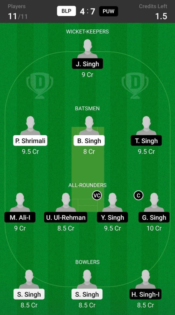 Head To Head Dream11 Team Prediction For Black Panthers vs Punjab Warriors