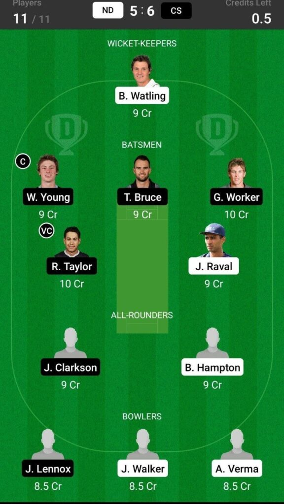 Grand League Team For Central Stags vs Northern Districts