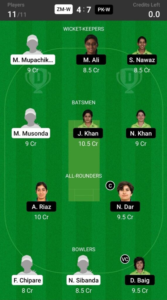 Grand League Teams For Zimbabwe Women vs Pakistan Women