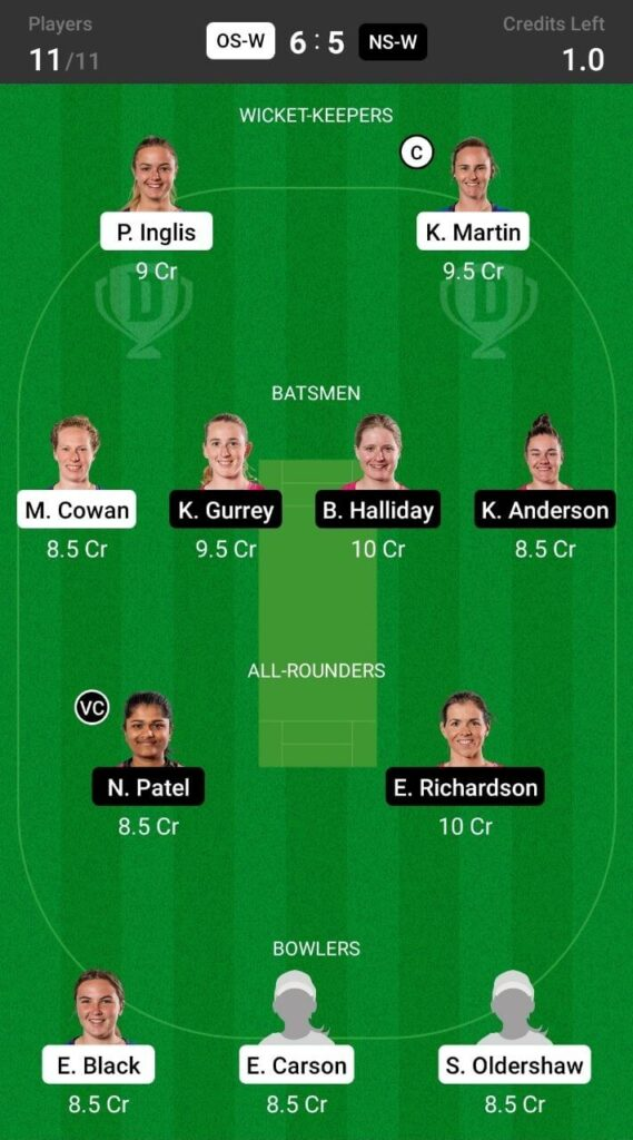 Head To Head Team For Otago Sparks vs Northern Spirits