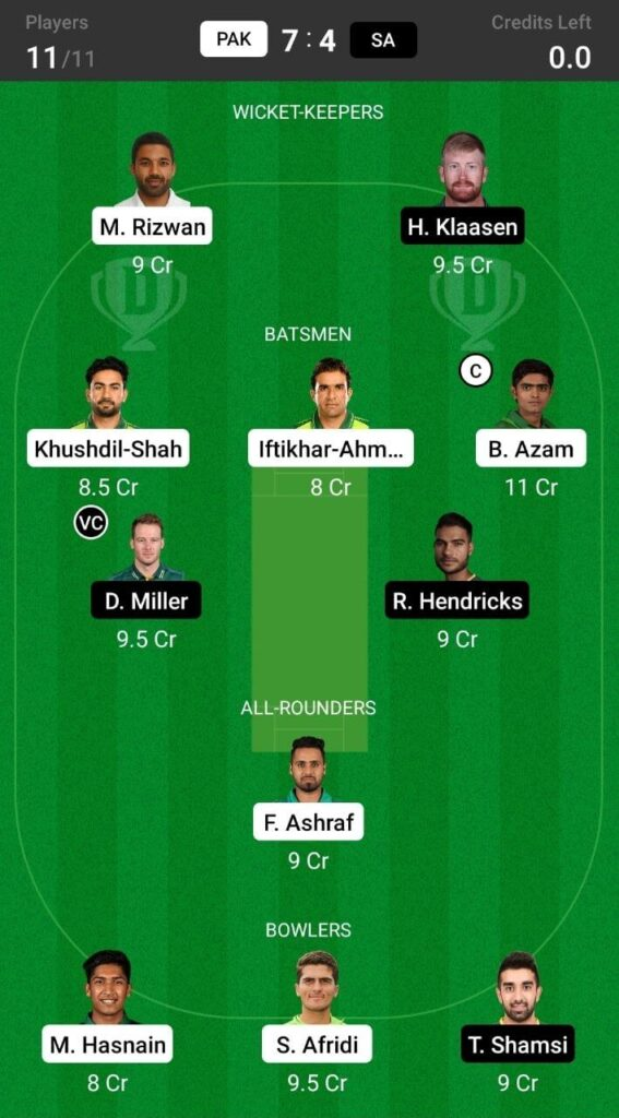 Head To Head Team For Pakistan vs South Africa