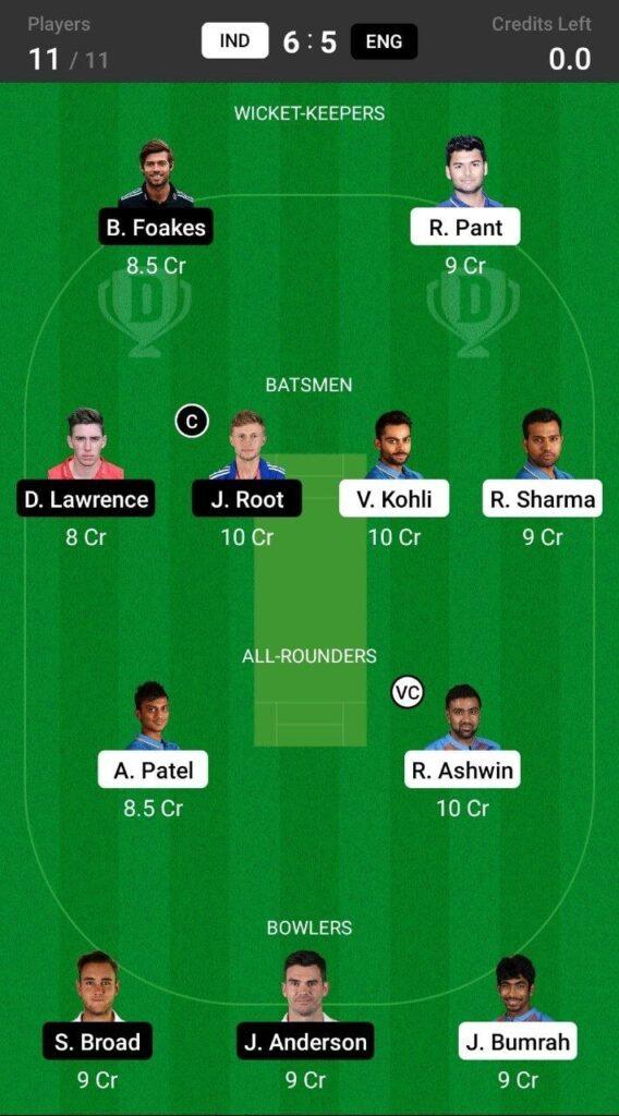 Head To Head Teams For India vs England