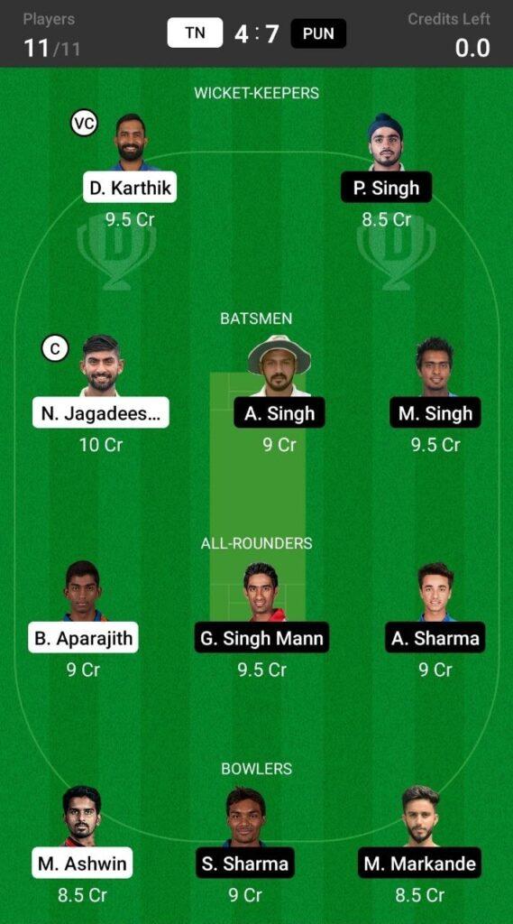 Head To Head Team For Tamil Nadu vs Punjab