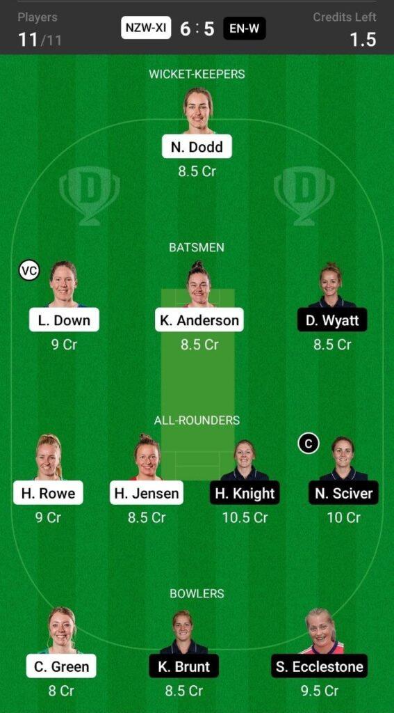 Head To Head Team For New Zealand XI vs England Women