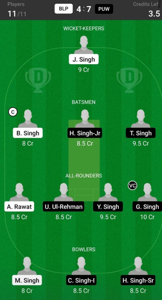 Grand League Team For Prediction Black Panthers vs Punjab Warriors