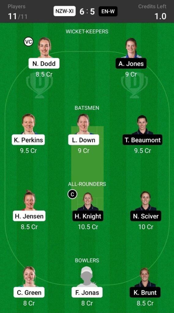 Grand League Team For New Zealand XI vs England Women