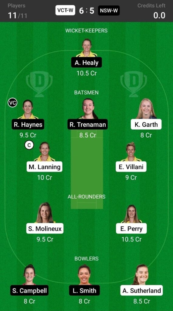 Grand League Teams For Victoria Women vs New South Wales Women