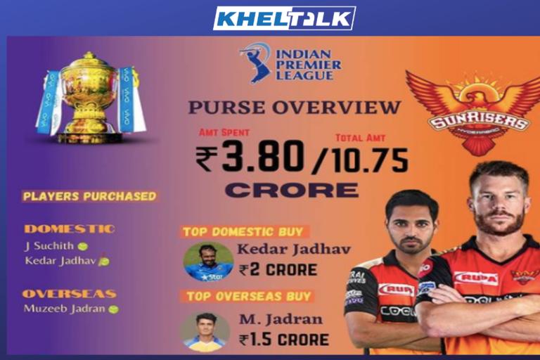 SRH IPL 2021 Auction