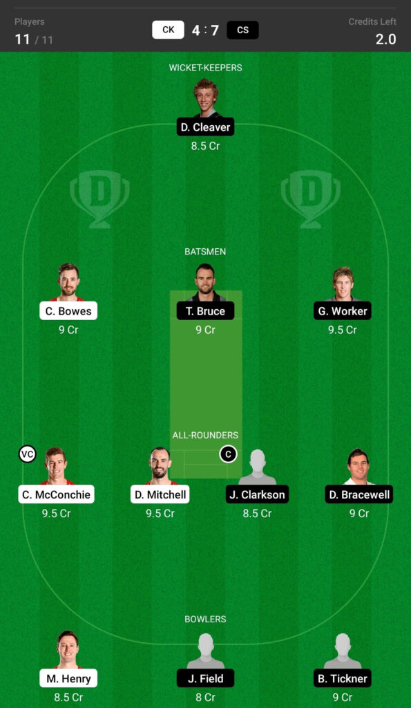 Grand League Team For Canterbury vs Central Districts