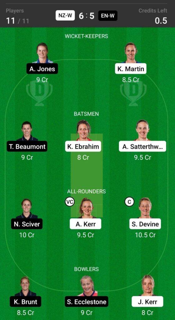 Head To Head Team For New Zealand Women vs England Women