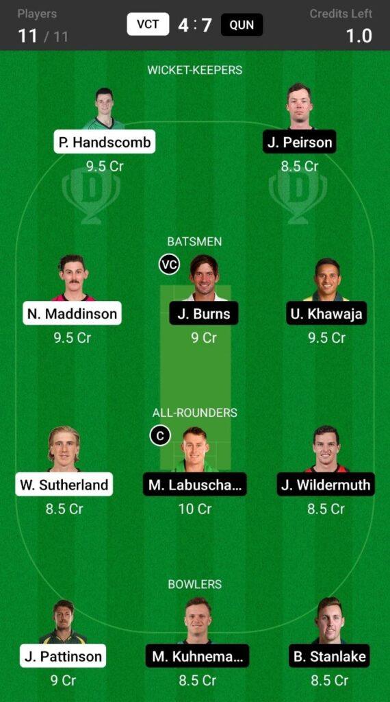 Grand League Team For Victoria vs Queensland