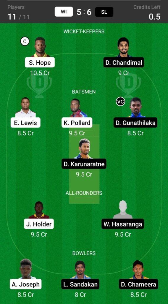 Head To Head Team For West Indies vs Sri Lanka