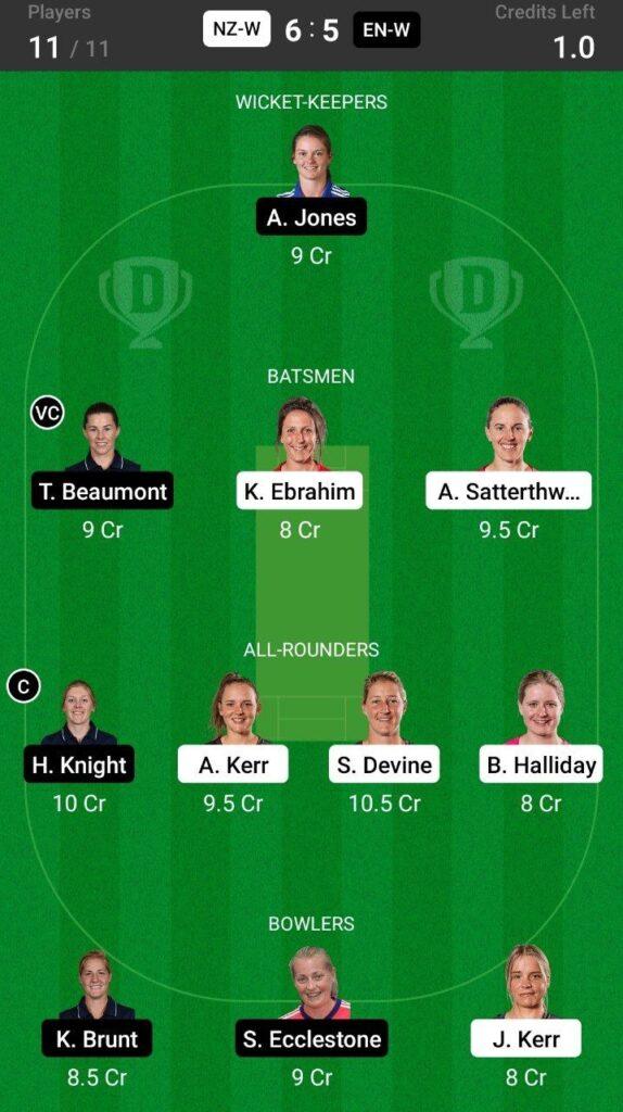 Grand League Team For New Zealand Women vs England Women
