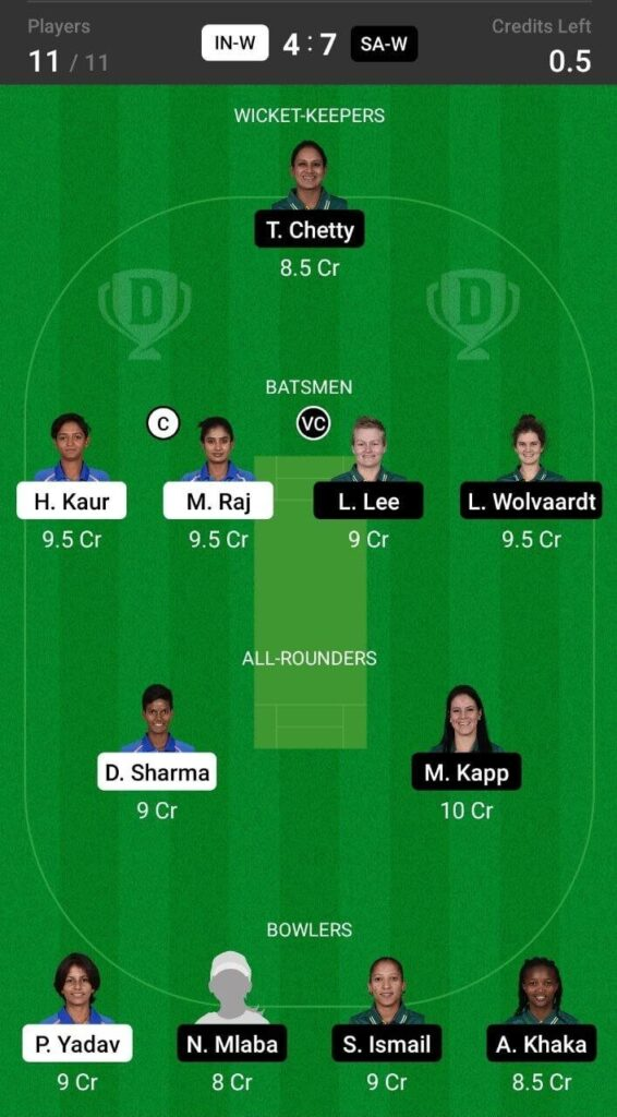 Grand League Team For South Africa Women vs India Women