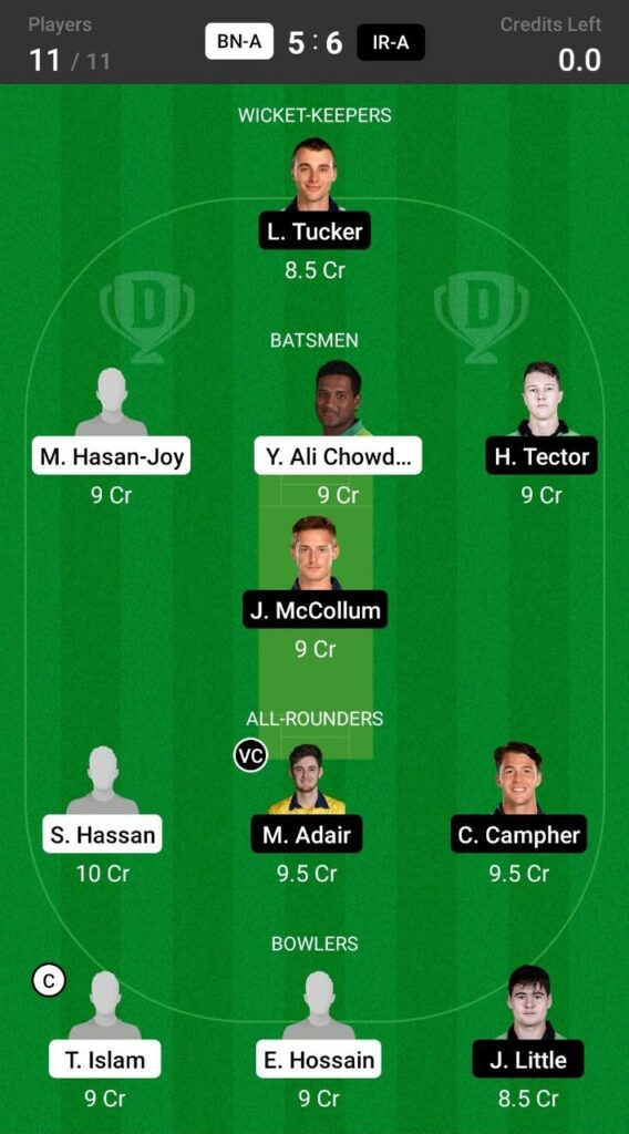 Head To Head Team For Bangladesh-A vs Ireland-A