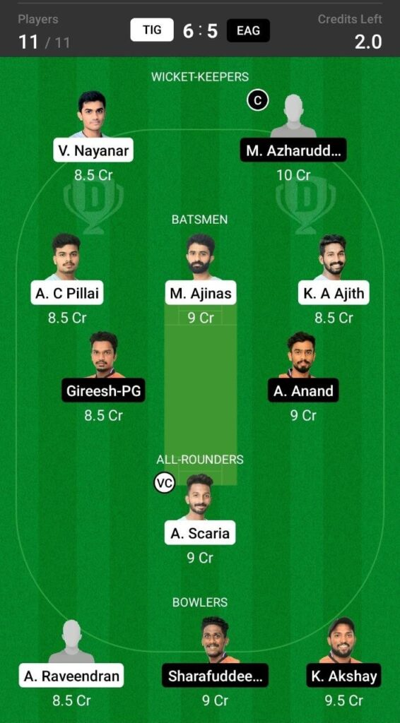 Head To Head Team For Tigers vs Eagles