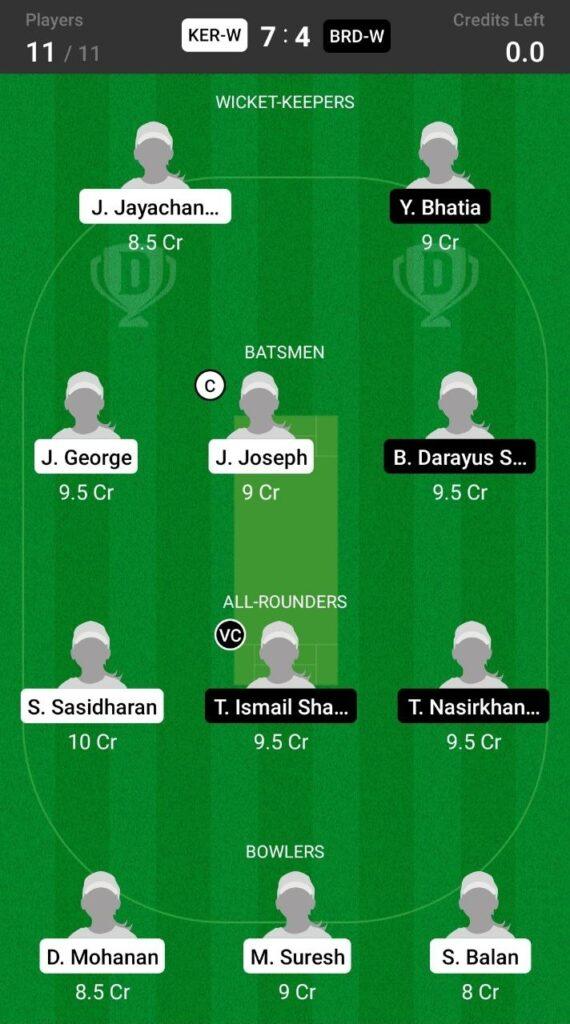 Head To Head Team For Kerala vs Baroda