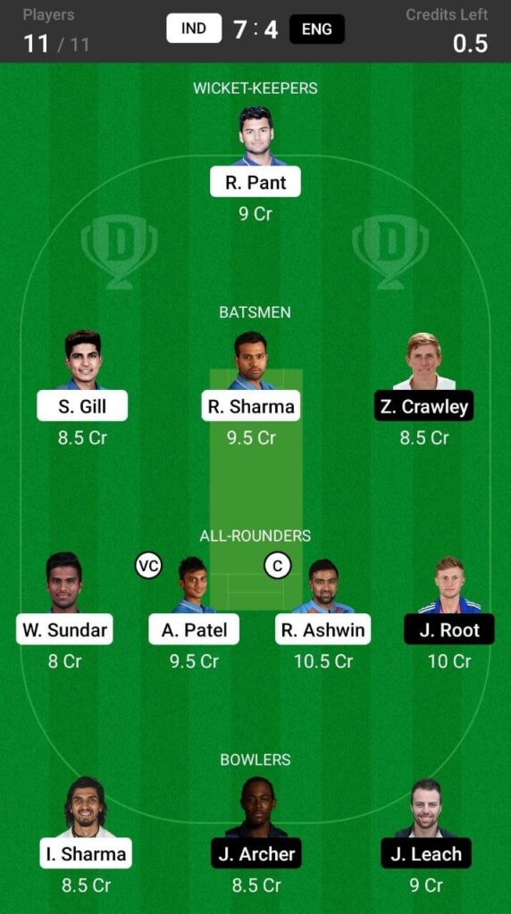 Grand League Teams For India vs England
