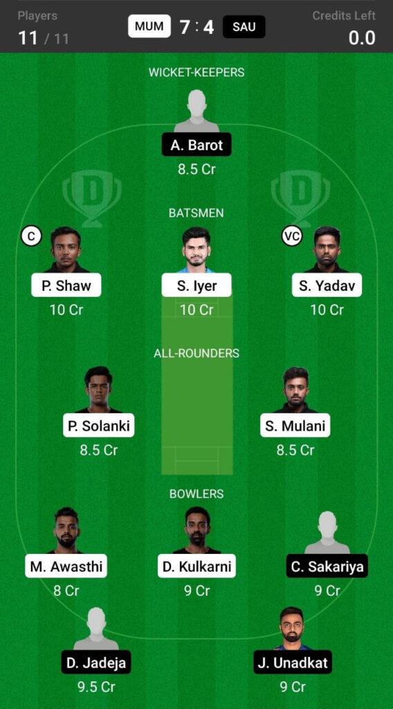 Head To Head Team For Mumbai vs Saurashtra