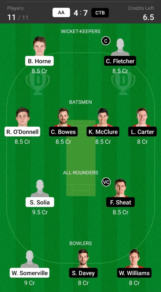 Head To Head Team For Auckland Aces vs Canterbury Cricket