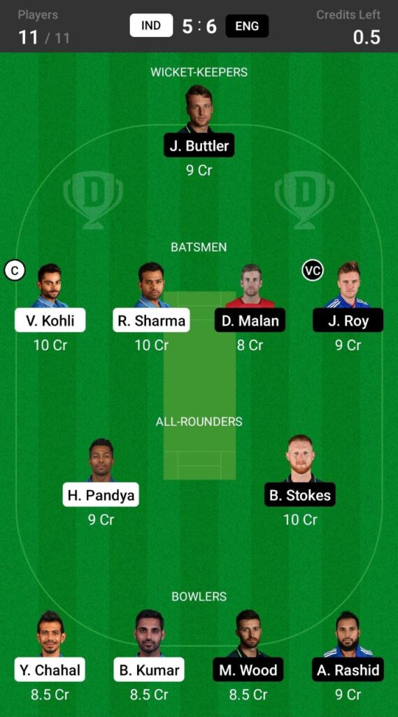 Grand League Teams For IND vs ENG