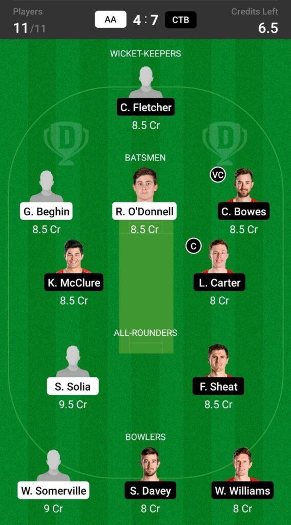 Grand League Team For Auckland Aces vs Canterbury Cricket