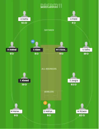 Grand League Team For Bangladesh Kings vs Raval Sporting
