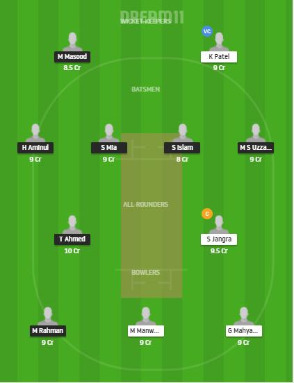 Head To Head Team For Bangladesh Kings vs Raval Sporting