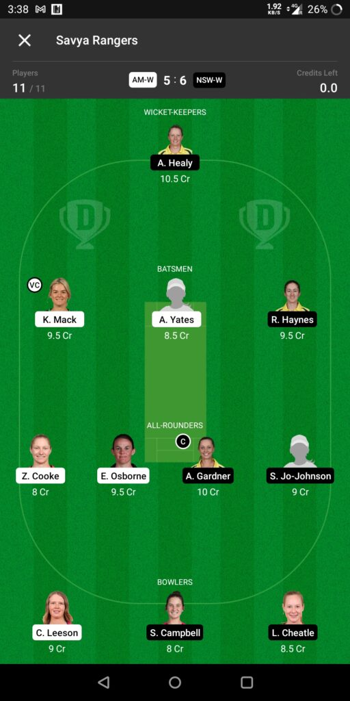 Grand League Teams For AM-W vs NSW-W