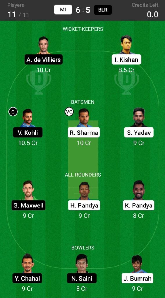 Head To Head Team For Mumbai Indians vs Royal Challengers Bangalore